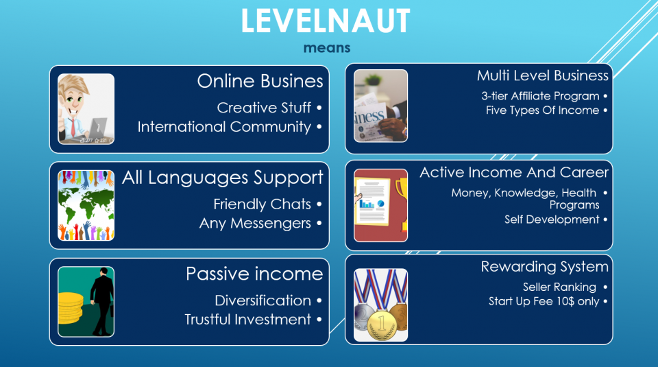 International IT company, multi-level online business, which provides training tool-kits for making money in the best internet projects of the following directions - Fiat (regular money), Cryptocurrency, Knowledge and Health.Levelnaut - is an excellent opportunity for business leaders and beginners to succed in networking. 3-level referral program. Support groups in over 70 languages. All kinds of instant messengers and mobile chats (over 50) Registration https://levelnaut.biz/packs/?ref=2