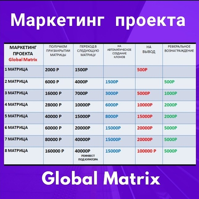 Картинки глобал матрикс